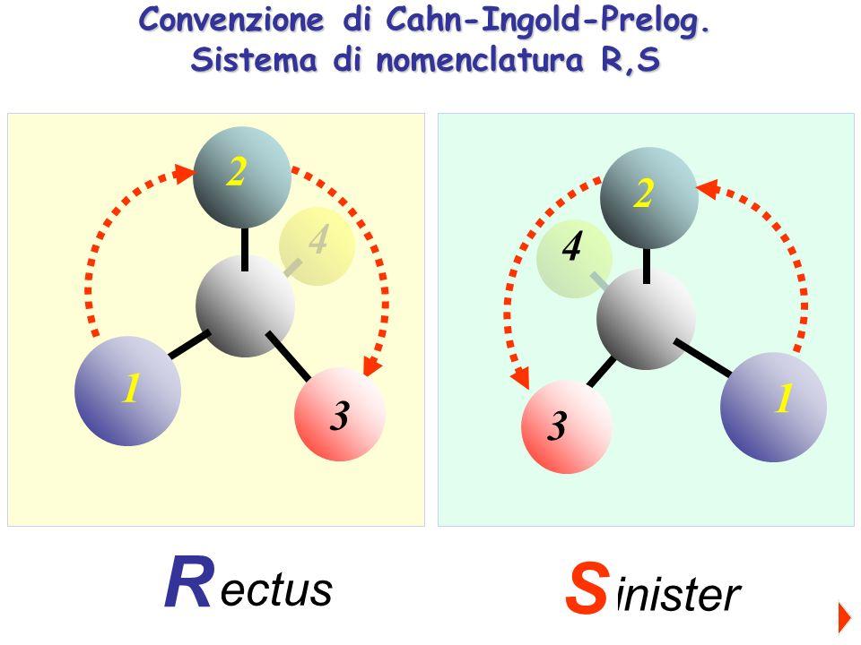 4 1 2 4 3 1 2 Convenzione di Cahn-Ingold-Prelog. Sistema di nomenclatura R,S 3 Rectus R Sinister S