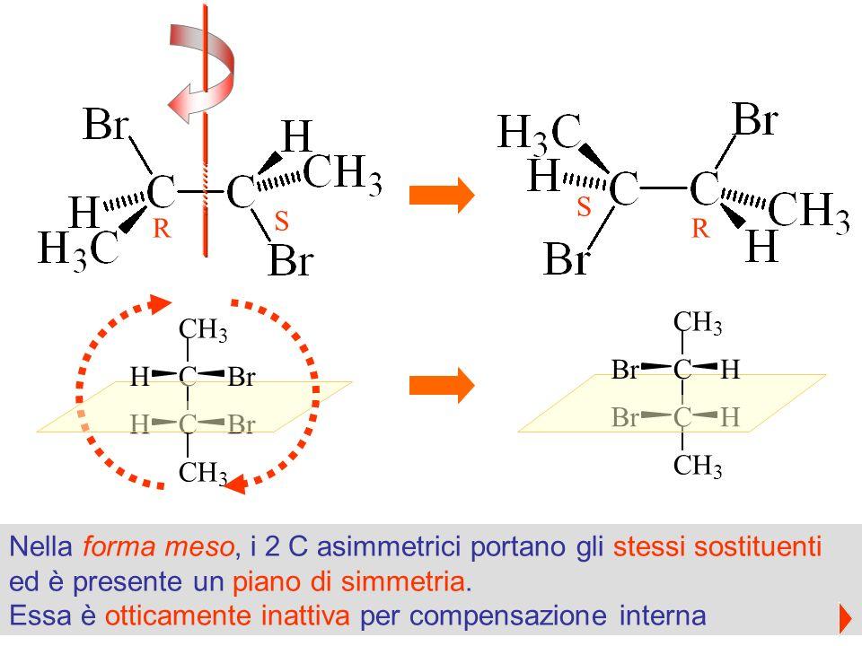CHBr CBrH C CH 3 CH 3 C CH 3 CH 3 HBr R S R S BHr Nella forma meso, i 2 C asimmetrici portano gli stessi sostituenti ed è presente un piano di simmetr