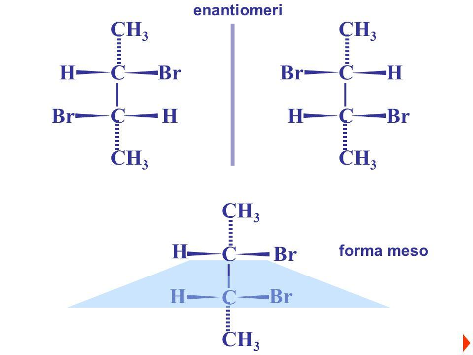 Br H H C CH 3 C H H Br C CH 3 C H H BrC CH 3 C Br enantiomeri forma meso