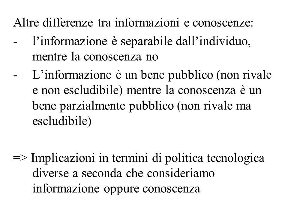 Altre differenze tra informazioni e conoscenze: -linformazione è separabile dallindividuo, mentre la conoscenza no -Linformazione è un bene pubblico (non rivale e non escludibile) mentre la conoscenza è un bene parzialmente pubblico (non rivale ma escludibile) => Implicazioni in termini di politica tecnologica diverse a seconda che consideriamo informazione oppure conoscenza
