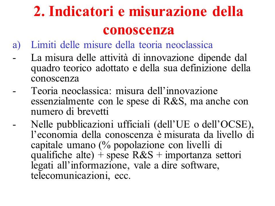 2. Indicatori e misurazione della conoscenza a)Limiti delle misure della teoria neoclassica -La misura delle attività di innovazione dipende dal quadr