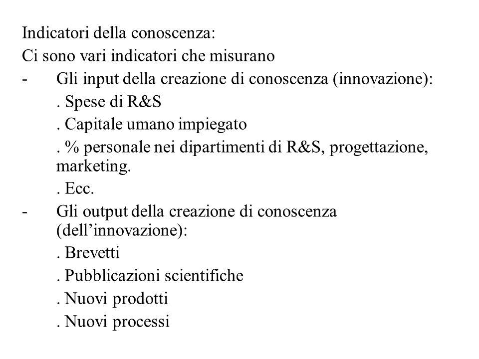 Indicatori della conoscenza: Ci sono vari indicatori che misurano -Gli input della creazione di conoscenza (innovazione):.