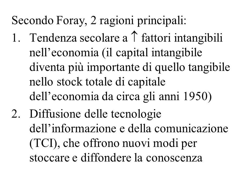 Secondo Foray, 2 ragioni principali: 1.Tendenza secolare a fattori intangibili nelleconomia (il capital intangibile diventa più importante di quello tangibile nello stock totale di capitale delleconomia da circa gli anni 1950) 2.Diffusione delle tecnologie dellinformazione e della comunicazione (TCI), che offrono nuovi modi per stoccare e diffondere la conoscenza