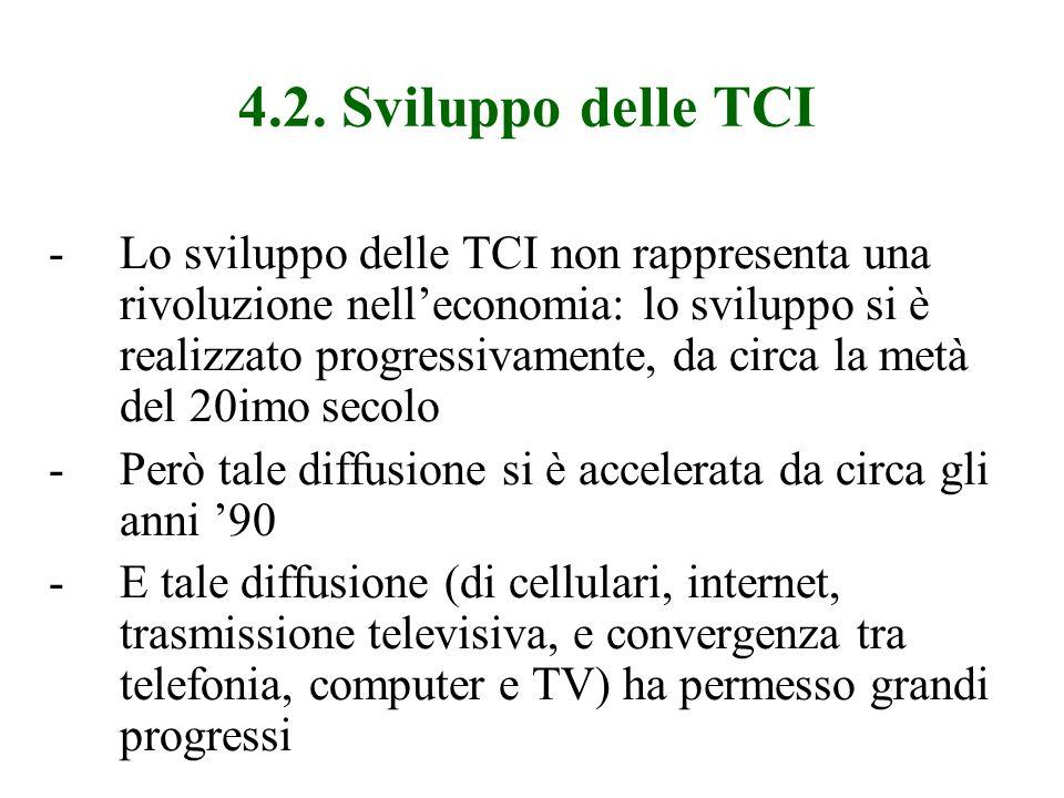 4.2. Sviluppo delle TCI -Lo sviluppo delle TCI non rappresenta una rivoluzione nelleconomia: lo sviluppo si è realizzato progressivamente, da circa la
