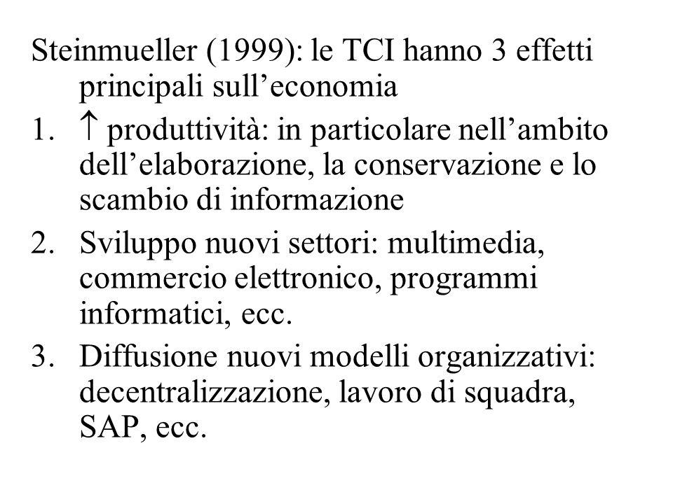 Steinmueller (1999): le TCI hanno 3 effetti principali sulleconomia 1.