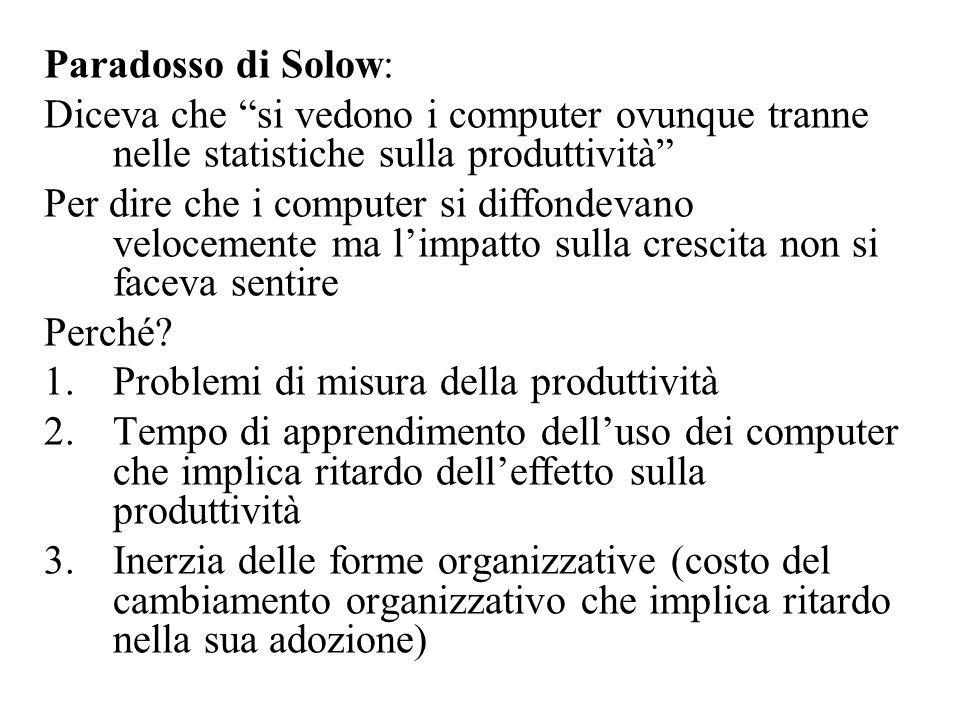 Paradosso di Solow: Diceva che si vedono i computer ovunque tranne nelle statistiche sulla produttività Per dire che i computer si diffondevano velocemente ma limpatto sulla crescita non si faceva sentire Perché.