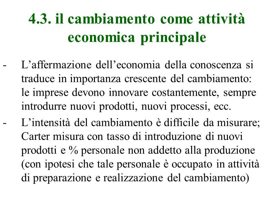 4.3. il cambiamento come attività economica principale -Laffermazione delleconomia della conoscenza si traduce in importanza crescente del cambiamento