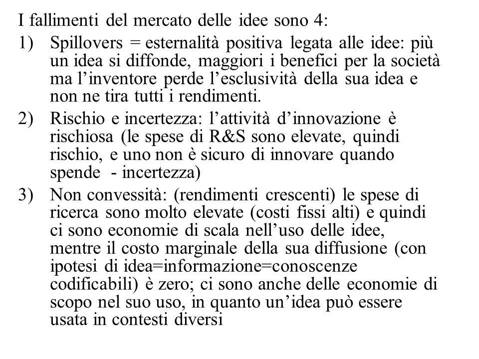 I fallimenti del mercato delle idee sono 4: 1)Spillovers = esternalità positiva legata alle idee: più un idea si diffonde, maggiori i benefici per la società ma linventore perde lesclusività della sua idea e non ne tira tutti i rendimenti.