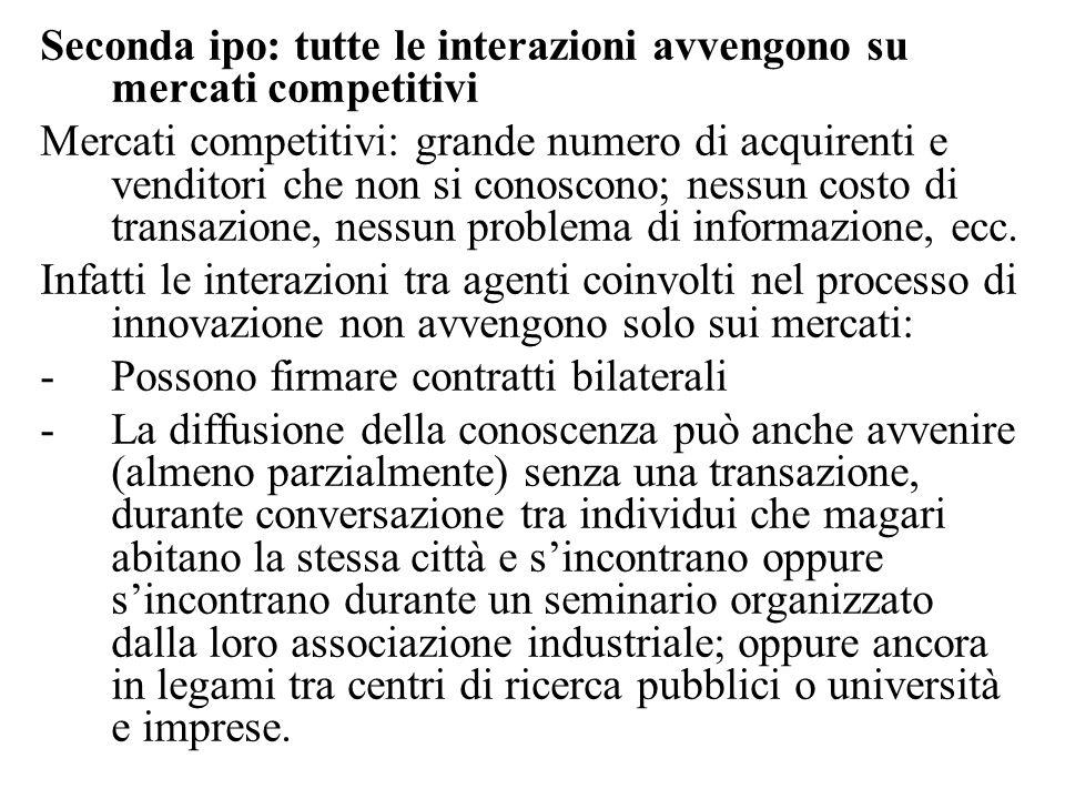 Seconda ipo: tutte le interazioni avvengono su mercati competitivi Mercati competitivi: grande numero di acquirenti e venditori che non si conoscono; nessun costo di transazione, nessun problema di informazione, ecc.