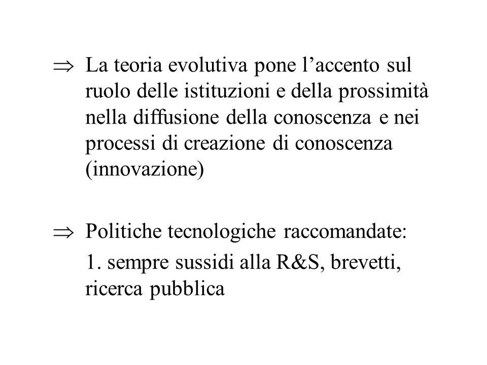 La teoria evolutiva pone laccento sul ruolo delle istituzioni e della prossimità nella diffusione della conoscenza e nei processi di creazione di conoscenza (innovazione) Politiche tecnologiche raccomandate: 1.