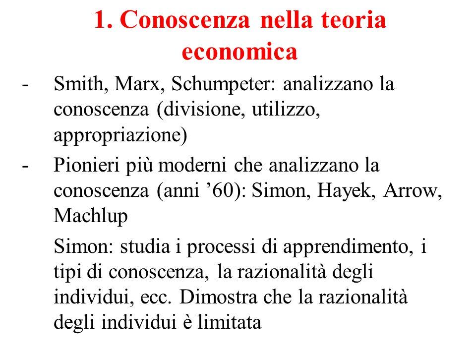 1. Conoscenza nella teoria economica -Smith, Marx, Schumpeter: analizzano la conoscenza (divisione, utilizzo, appropriazione) -Pionieri più moderni ch