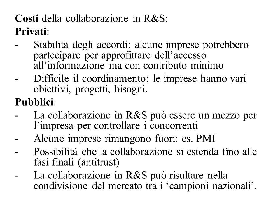 Costi della collaborazione in R&S: Privati: -Stabilità degli accordi: alcune imprese potrebbero partecipare per approfittare dellaccesso allinformazione ma con contributo minimo -Difficile il coordinamento: le imprese hanno vari obiettivi, progetti, bisogni.