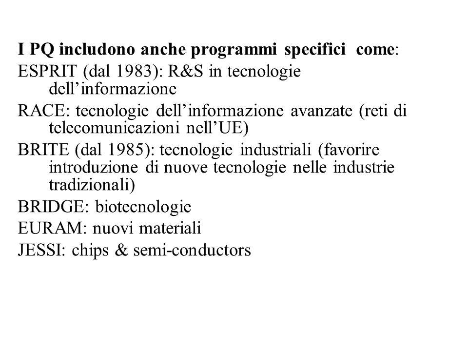 I PQ includono anche programmi specifici come: ESPRIT (dal 1983): R&S in tecnologie dellinformazione RACE: tecnologie dellinformazione avanzate (reti di telecomunicazioni nellUE) BRITE (dal 1985): tecnologie industriali (favorire introduzione di nuove tecnologie nelle industrie tradizionali) BRIDGE: biotecnologie EURAM: nuovi materiali JESSI: chips & semi-conductors