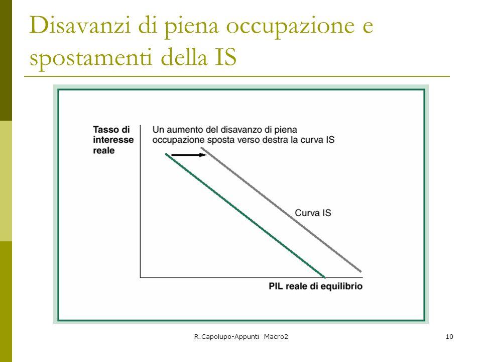 R.Capolupo-Appunti Macro210 Disavanzi di piena occupazione e spostamenti della IS