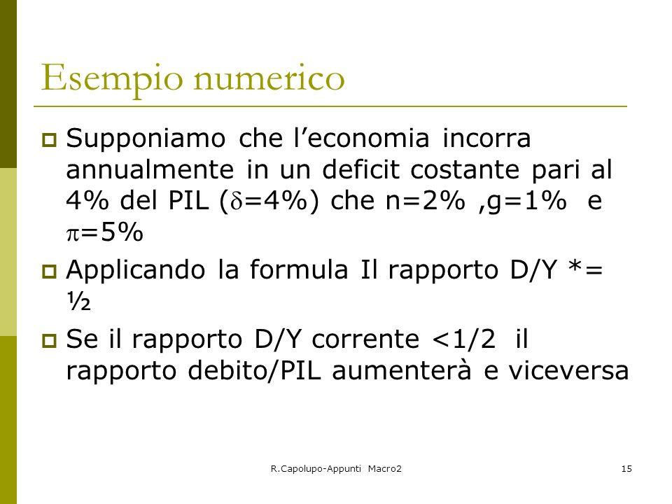 R.Capolupo-Appunti Macro215 Esempio numerico Supponiamo che leconomia incorra annualmente in un deficit costante pari al 4% del PIL (=4%) che n=2%,g=1