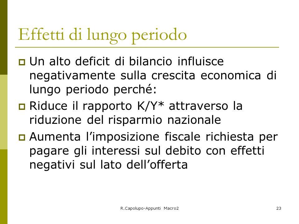 R.Capolupo-Appunti Macro223 Effetti di lungo periodo Un alto deficit di bilancio influisce negativamente sulla crescita economica di lungo periodo per