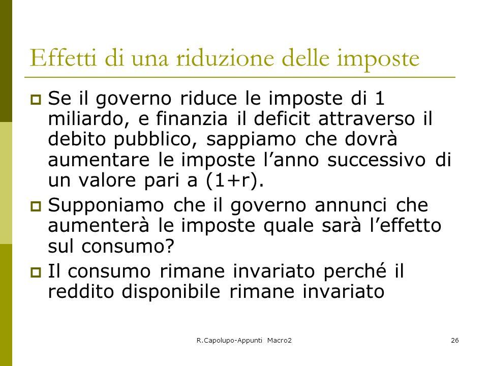 R.Capolupo-Appunti Macro226 Effetti di una riduzione delle imposte Se il governo riduce le imposte di 1 miliardo, e finanzia il deficit attraverso il
