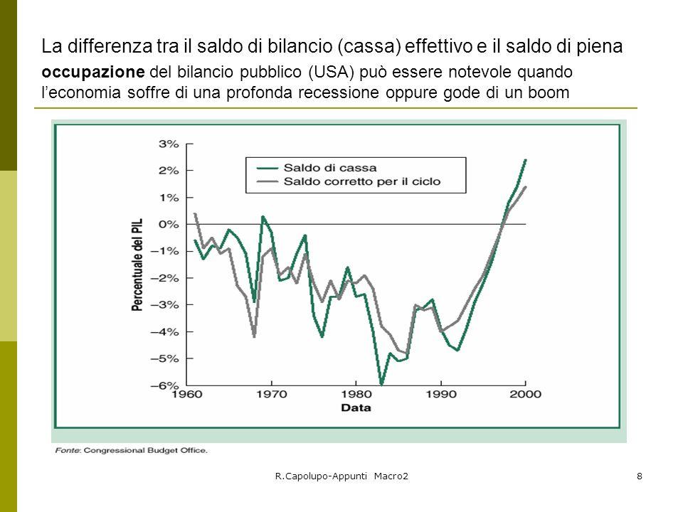 R.Capolupo-Appunti Macro28 La differenza tra il saldo di bilancio (cassa) effettivo e il saldo di piena occupazione del bilancio pubblico (USA) può essere notevole quando leconomia soffre di una profonda recessione oppure gode di un boom