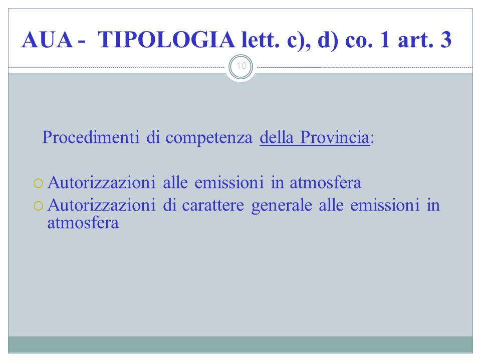 AUA - TIPOLOGIA lett. c), d) co. 1 art. 3 10 Procedimenti di competenza della Provincia: Autorizzazioni alle emissioni in atmosfera Autorizzazioni di