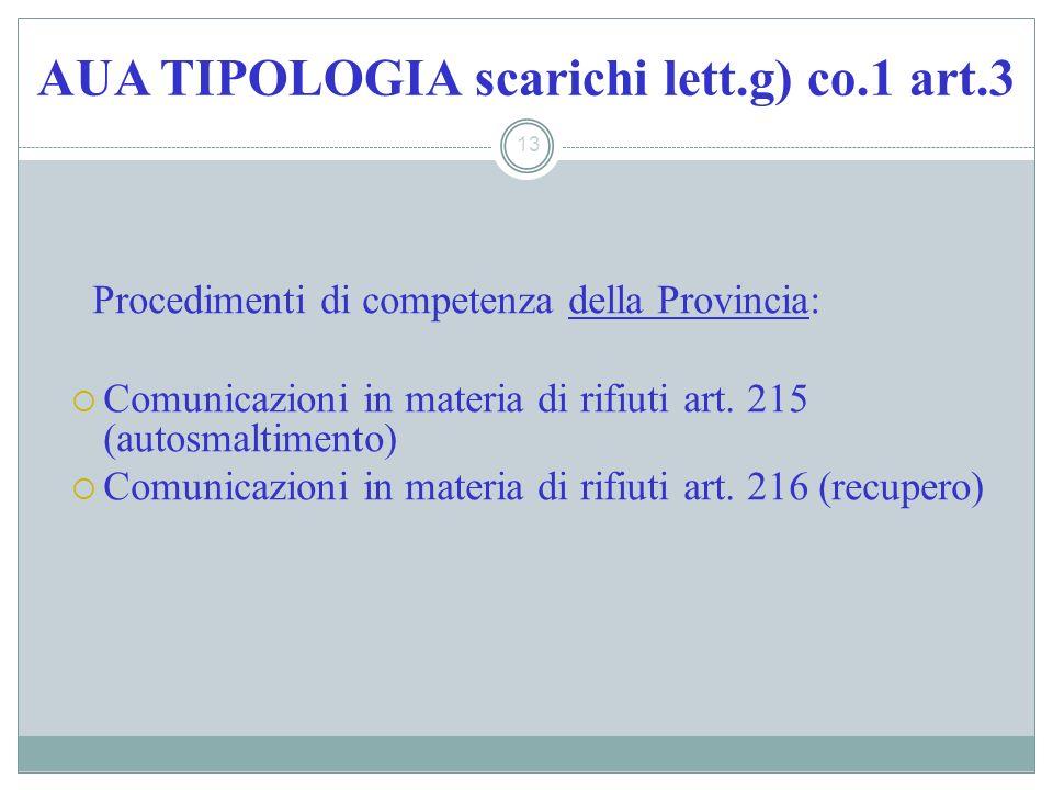 AUA TIPOLOGIA scarichi lett.g) co.1 art.3 13 Procedimenti di competenza della Provincia: Comunicazioni in materia di rifiuti art. 215 (autosmaltimento