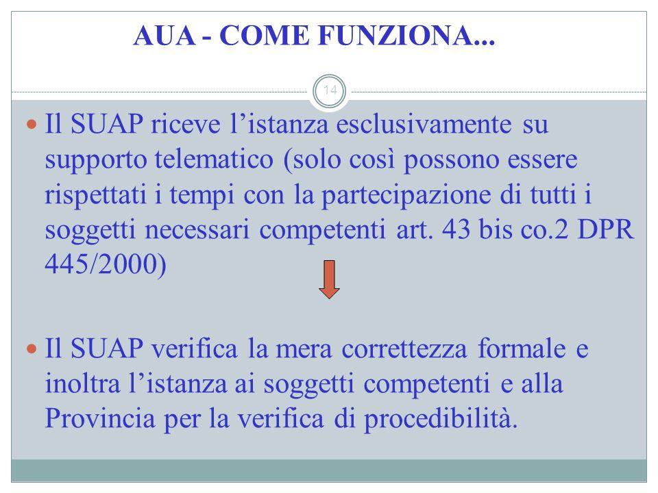 AUA - COME FUNZIONA... 14 Il SUAP riceve listanza esclusivamente su supporto telematico (solo così possono essere rispettati i tempi con la partecipaz