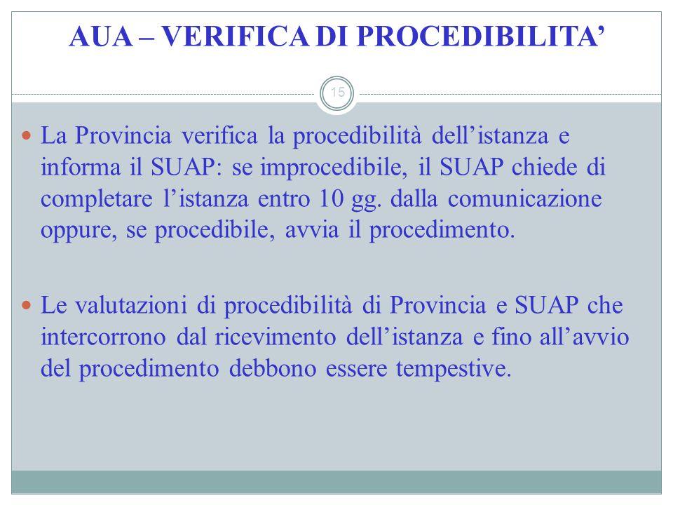 AUA – VERIFICA DI PROCEDIBILITA La Provincia verifica la procedibilità dellistanza e informa il SUAP: se improcedibile, il SUAP chiede di completare l