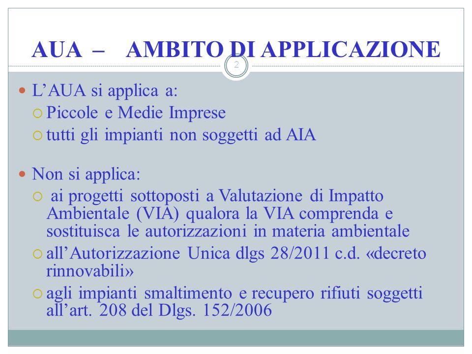 AUA TIPOLOGIA scarichi lett.g) co.1 art.3 13 Procedimenti di competenza della Provincia: Comunicazioni in materia di rifiuti art.