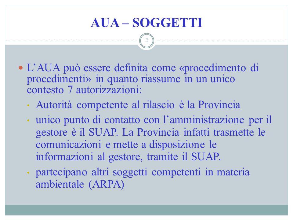 AUA – SOGGETTI 3 LAUA può essere definita come «procedimento di procedimenti» in quanto riassume in un unico contesto 7 autorizzazioni: Autorità compe