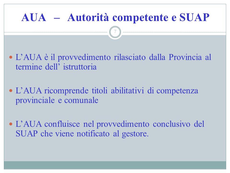AUA – Autorità competente e SUAP 7 LAUA è il provvedimento rilasciato dalla Provincia al termine dell istruttoria LAUA ricomprende titoli abilitativi