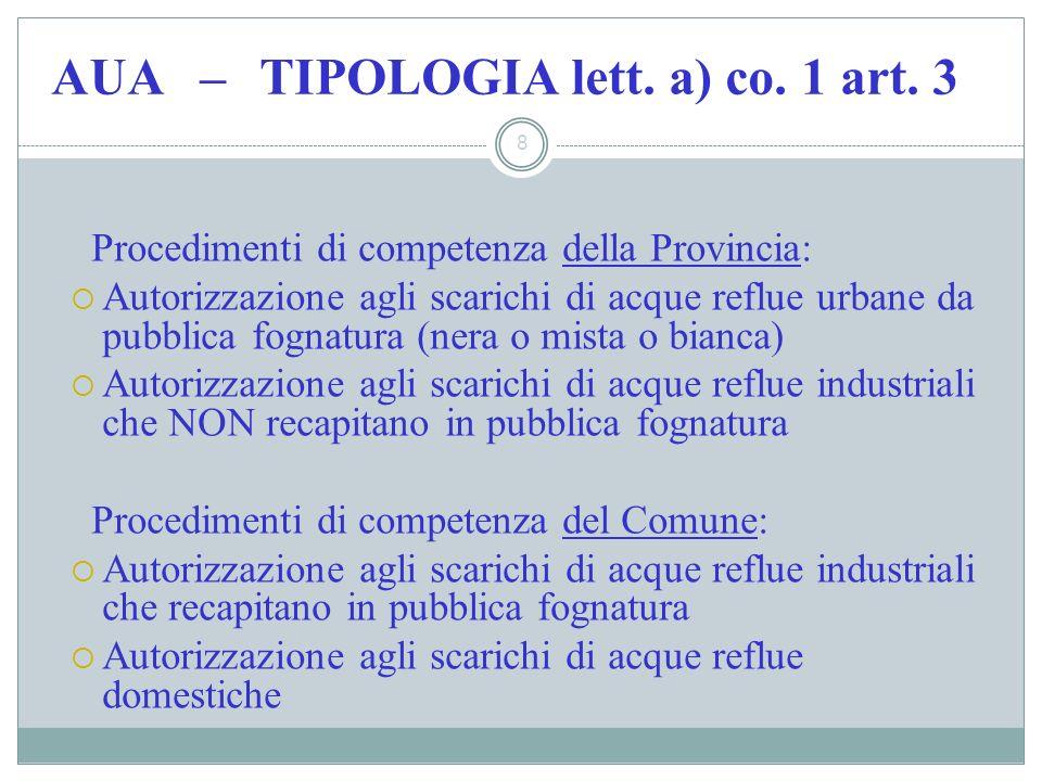 AUA – TIPOLOGIA lett. a) co. 1 art. 3 8 Procedimenti di competenza della Provincia: Autorizzazione agli scarichi di acque reflue urbane da pubblica fo