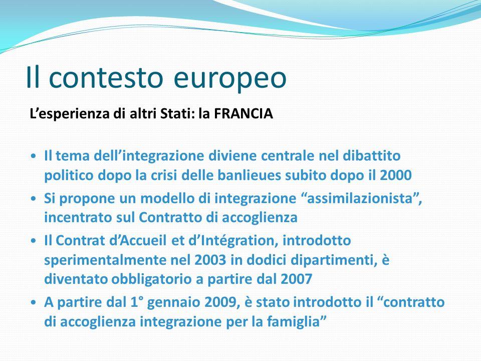 Il contesto europeo Lesperienza di altri Stati: la FRANCIA Il tema dellintegrazione diviene centrale nel dibattito politico dopo la crisi delle banlie