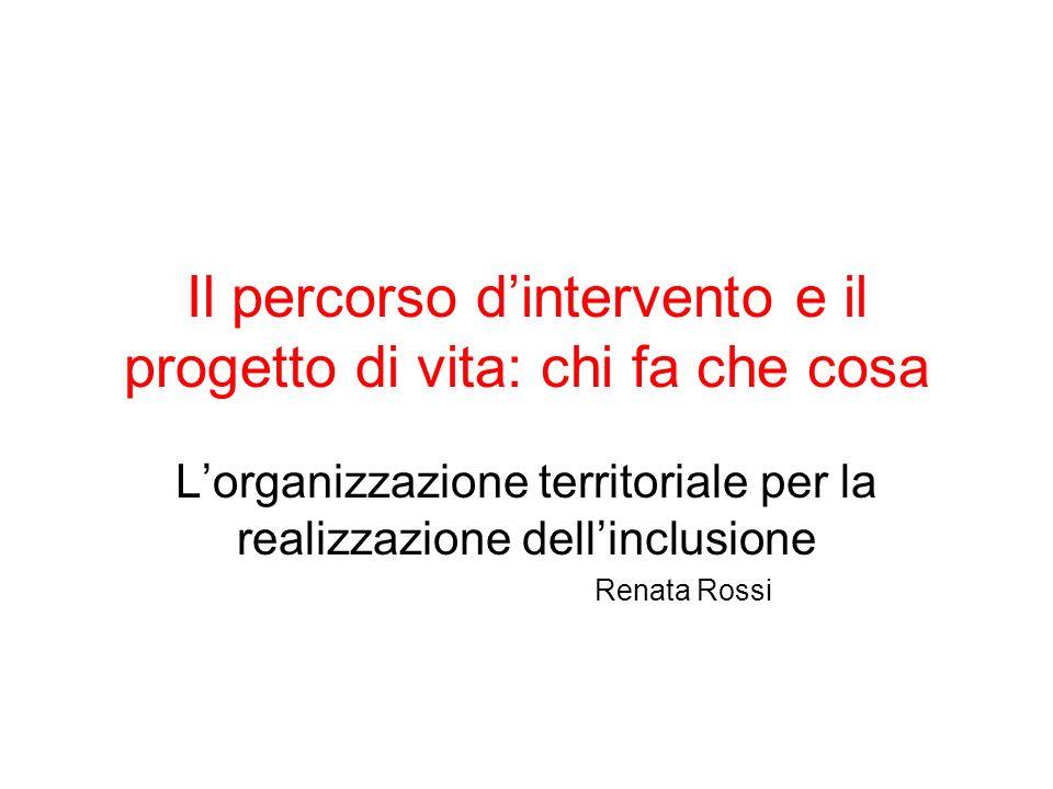 Il percorso dintervento e il progetto di vita: chi fa che cosa Lorganizzazione territoriale per la realizzazione dellinclusione Renata Rossi