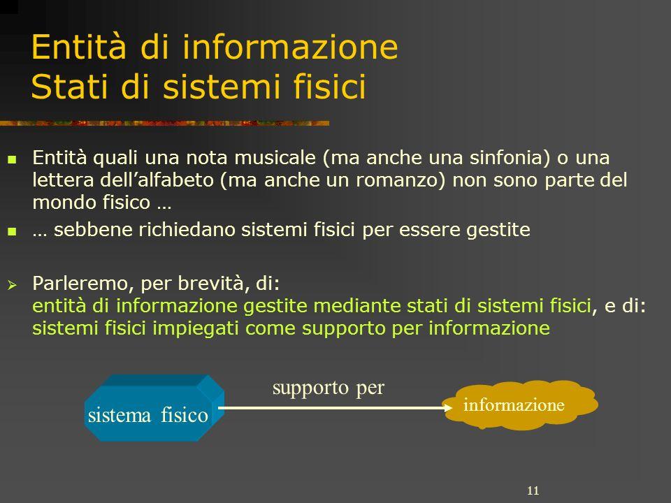 11 Entità di informazione Stati di sistemi fisici Entità quali una nota musicale (ma anche una sinfonia) o una lettera dellalfabeto (ma anche un roman
