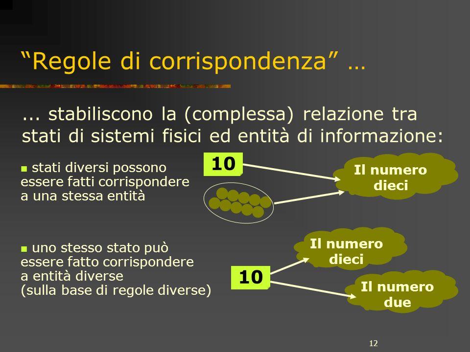 12 Regole di corrispondenza …... stabiliscono la (complessa) relazione tra stati di sistemi fisici ed entità di informazione: 10 Il numero dieci stati