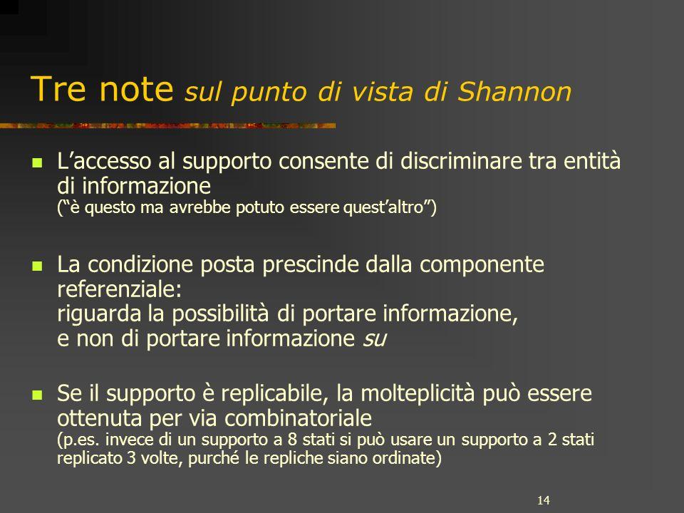14 Tre note sul punto di vista di Shannon Laccesso al supporto consente di discriminare tra entità di informazione (è questo ma avrebbe potuto essere