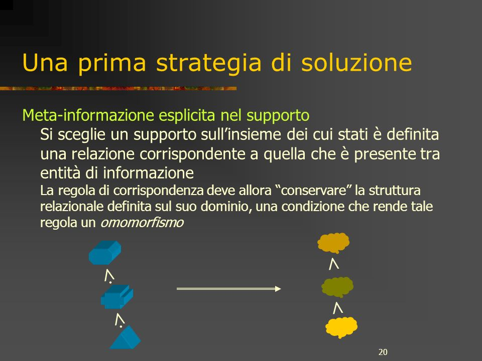 20 Una prima strategia di soluzione Meta-informazione esplicita nel supporto Si sceglie un supporto sullinsieme dei cui stati è definita una relazione