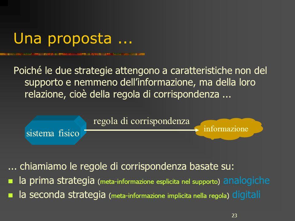23 Una proposta... Poiché le due strategie attengono a caratteristiche non del supporto e nemmeno dellinformazione, ma della loro relazione, cioè dell