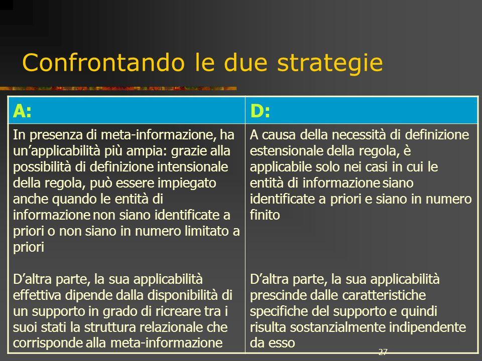27 Confrontando le due strategie A:D: In presenza di meta-informazione, ha unapplicabilità più ampia: grazie alla possibilità di definizione intension