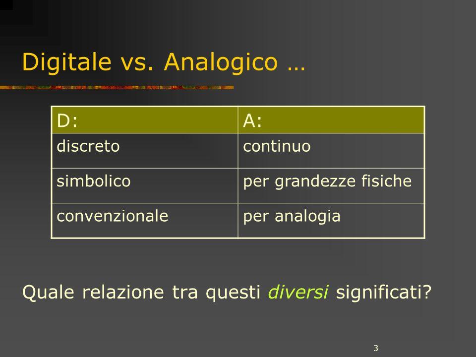 3 Digitale vs. Analogico … Quale relazione tra questi diversi significati? D:A: discretocontinuo simbolicoper grandezze fisiche convenzionaleper analo