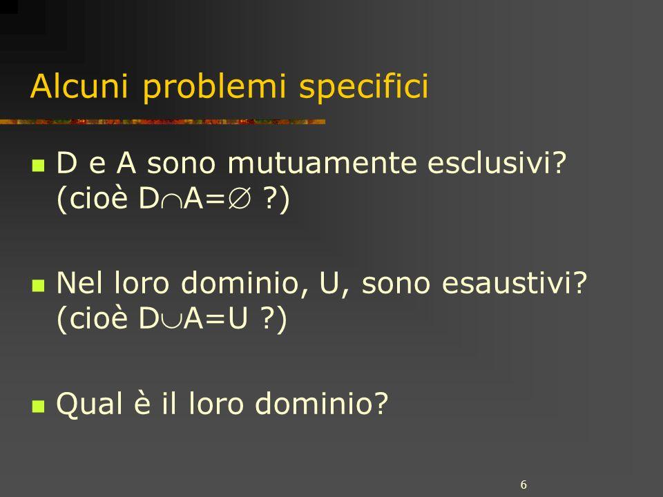6 Alcuni problemi specifici D e A sono mutuamente esclusivi? (cioè DA= ?) Nel loro dominio, U, sono esaustivi? (cioè DA=U ?) Qual è il loro dominio?