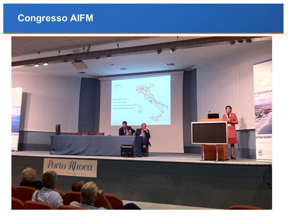 Congresso AIFM