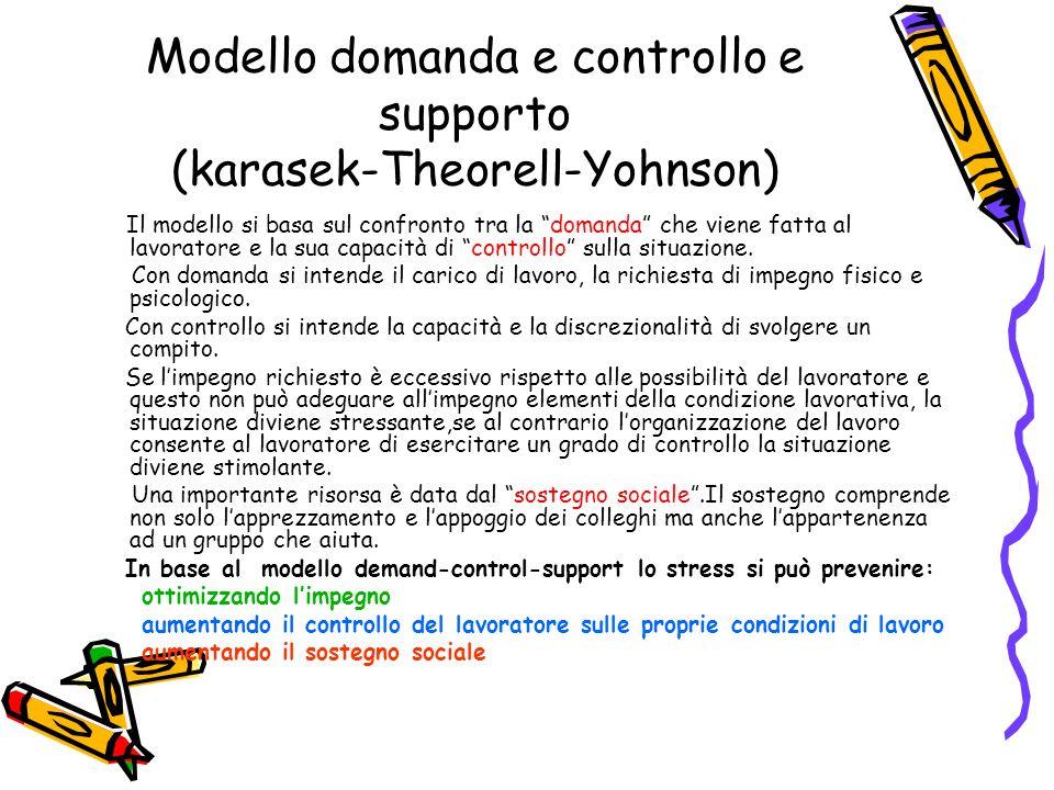 Modello domanda e controllo e supporto (karasek-Theorell-Yohnson) Il modello si basa sul confronto tra la domanda che viene fatta al lavoratore e la s
