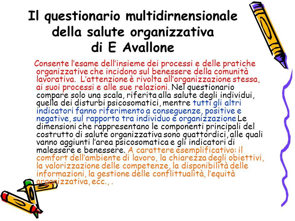 Il questionario multidirnensionale della salute organizzativa di E Avallone Consente lesame dellinsieme dei processi e delle pratiche organizzative ch