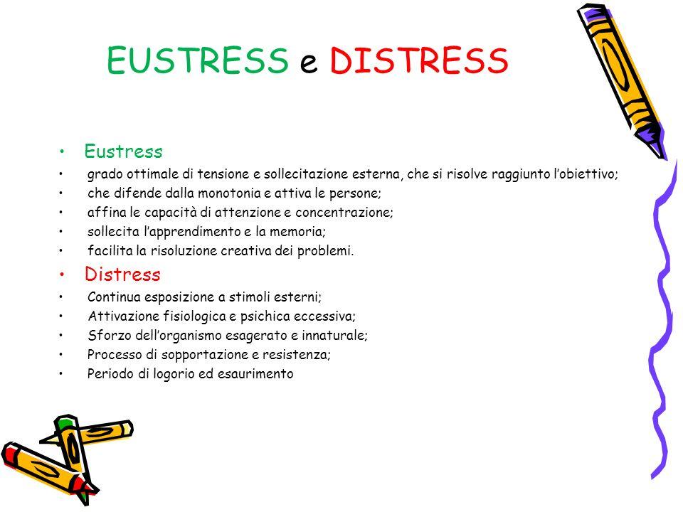 EUSTRESS e DISTRESS Eustress grado ottimale di tensione e sollecitazione esterna, che si risolve raggiunto lobiettivo; che difende dalla monotonia e a