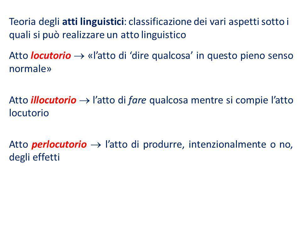 Teoria degli atti linguistici: classificazione dei vari aspetti sotto i quali si può realizzare un atto linguistico Atto locutorio «latto di dire qual