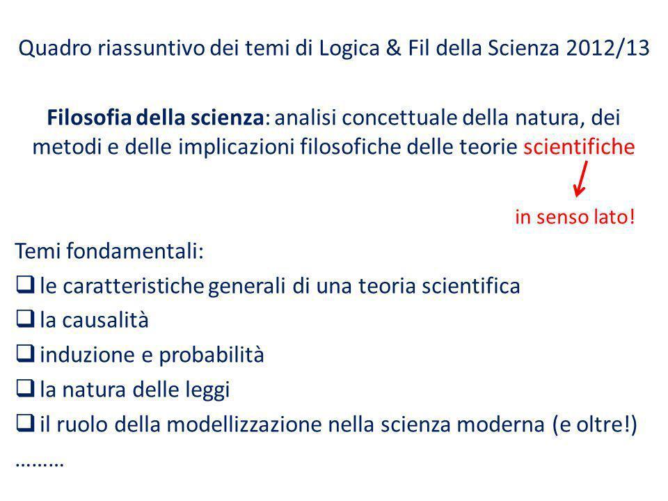 Quadro riassuntivo dei temi di Logica & Fil della Scienza 2012/13 Filosofia della scienza: analisi concettuale della natura, dei metodi e delle implic