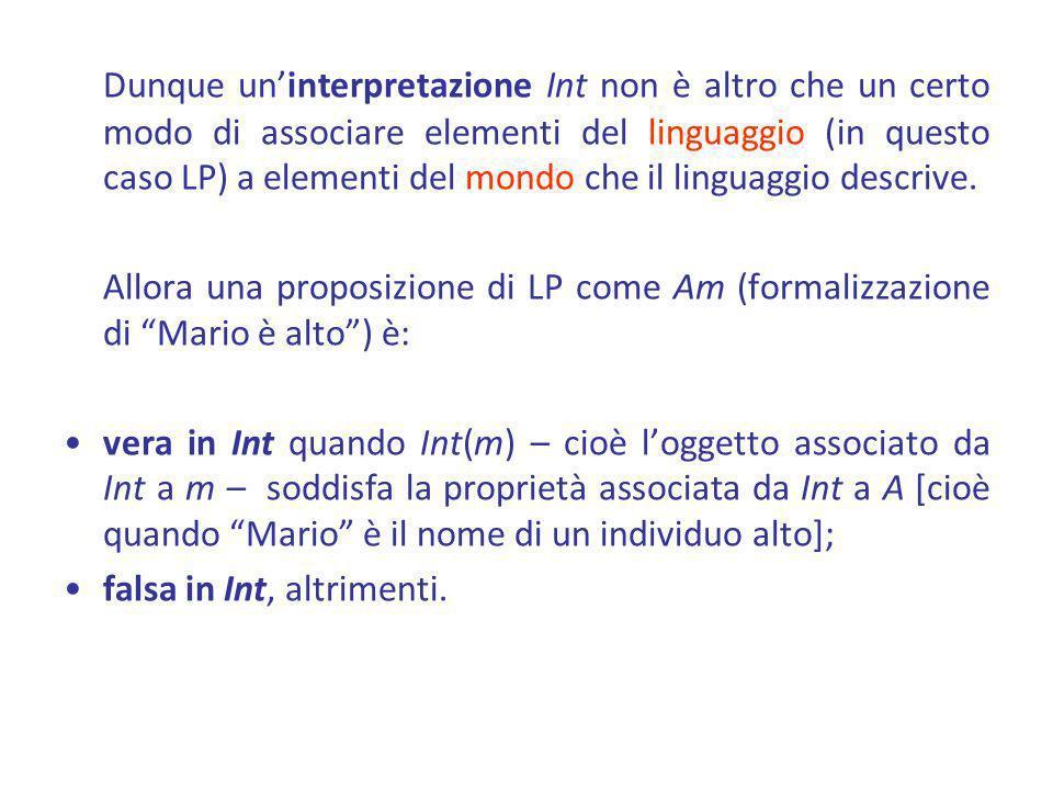 Dunque uninterpretazione Int non è altro che un certo modo di associare elementi del linguaggio (in questo caso LP) a elementi del mondo che il lingua