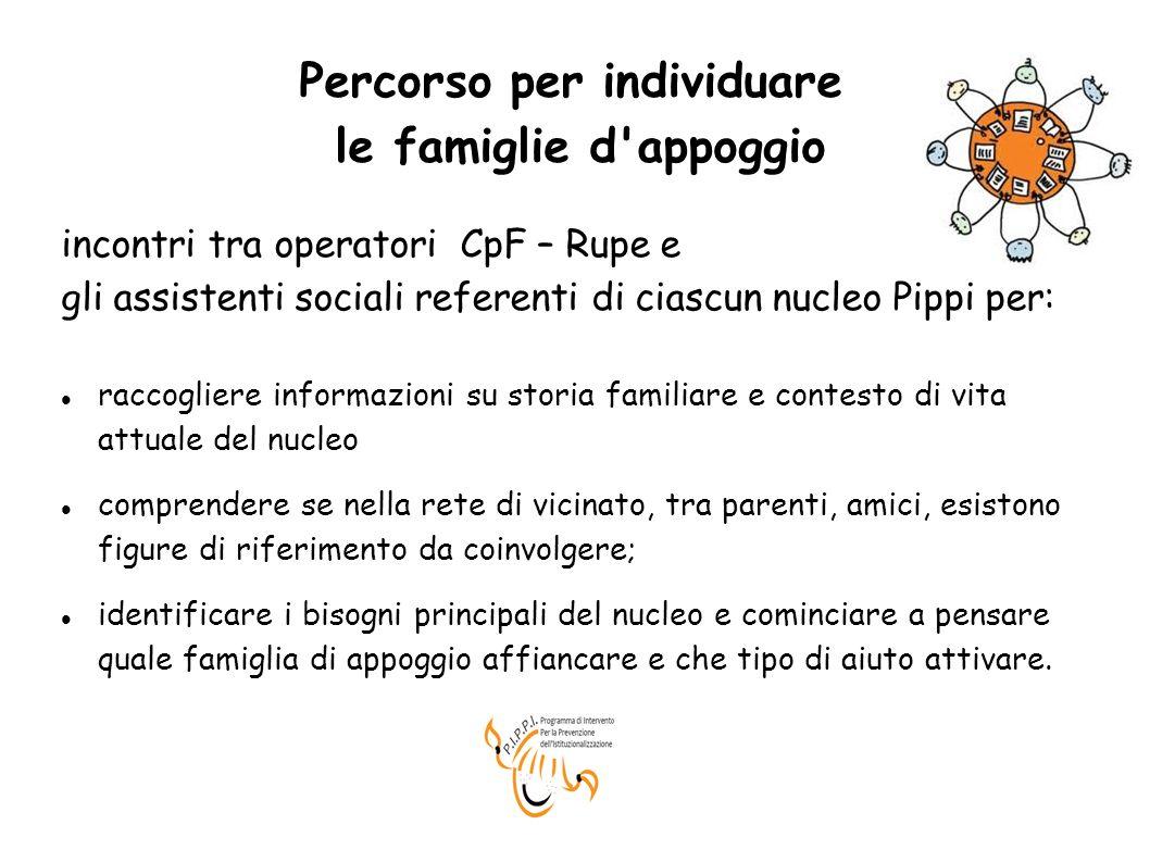 Percorso per individuare le famiglie d'appoggio incontri tra operatori CpF – Rupe e gli assistenti sociali referenti di ciascun nucleo Pippi per: racc