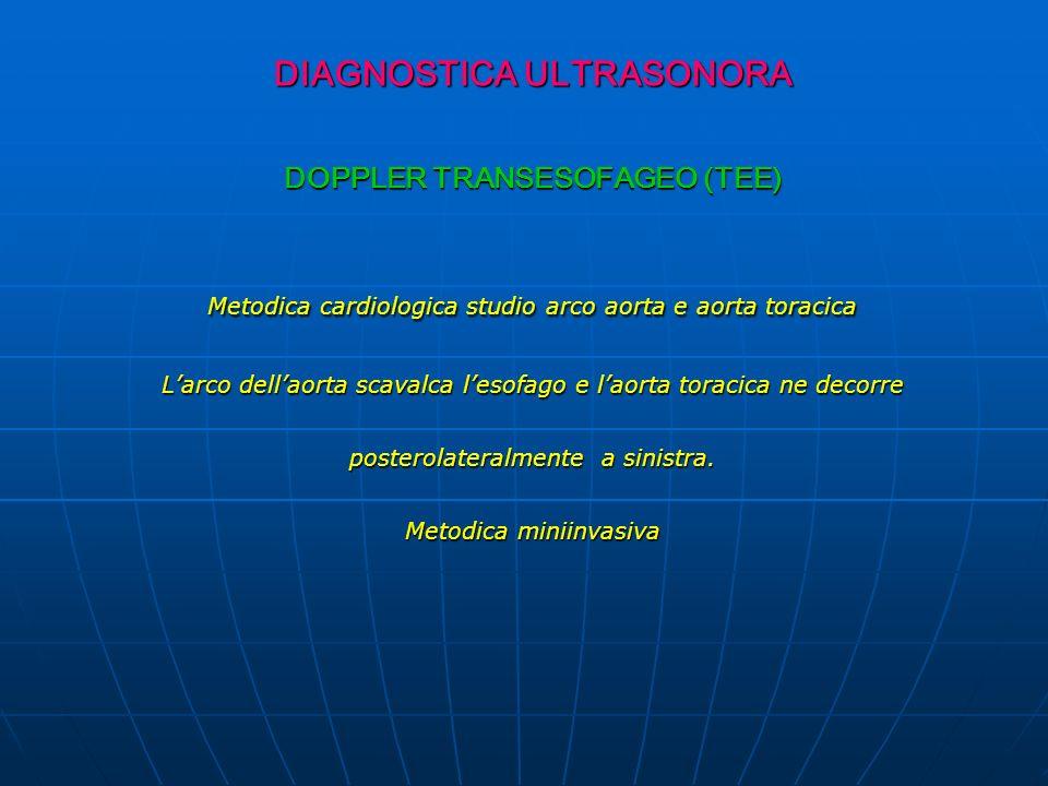 DIAGNOSTICA ULTRASONORA DIAGNOSTICA ULTRASONORA DOPPLER TRANSESOFAGEO (TEE) Metodica cardiologica studio arco aorta e aorta toracica Metodica cardiolo