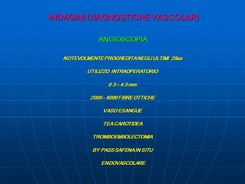 INDAGINI DIAGNOSTICHE VASCOLARI ANGIOSCOPIA ANGIOSCOPIA NOTEVOLMENTE PROGREDITA NEGLI ULTIMI 20aa UTILIZZO INTRAOPERATORIO 0.5 – 4.5 mm 2000 – 6000 FIBRE OTTICHE VASO ESANGUE TEA CAROTIDEA TROMBOEMBOLECTOMIA BY PASS SAFENA IN SITU ENDOVASCOLARE ENDOVASCOLARE